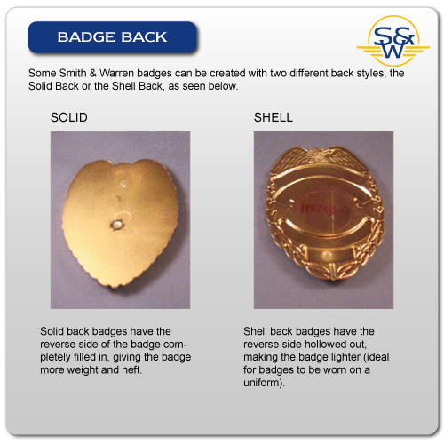 Solid and shell back badges